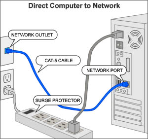 if your router does not have more than one internet port and one lan port,  then you might be using a bridge  consult the manufacturer's instruction  manual